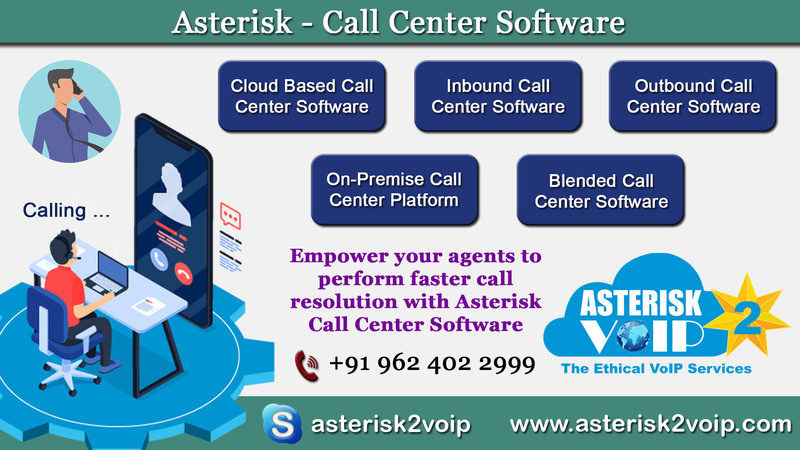 Asterisk-Call Center Software Solution by Asterisk2voip Tech