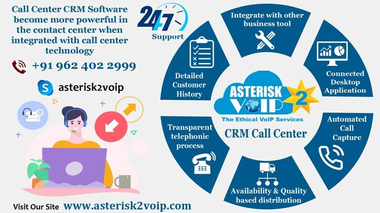 Best CRM Call Center Solutions Provided by Asterisk2voipTech