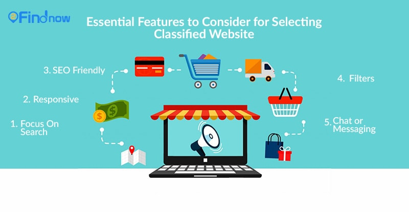 Essential Features to Consider for Selecting Classified Website