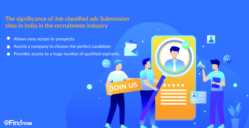 The significance of Job classified ads Submission sites in India in the recruitment industry